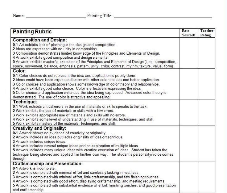 myp visual art student self assessment - Google Search | rubric