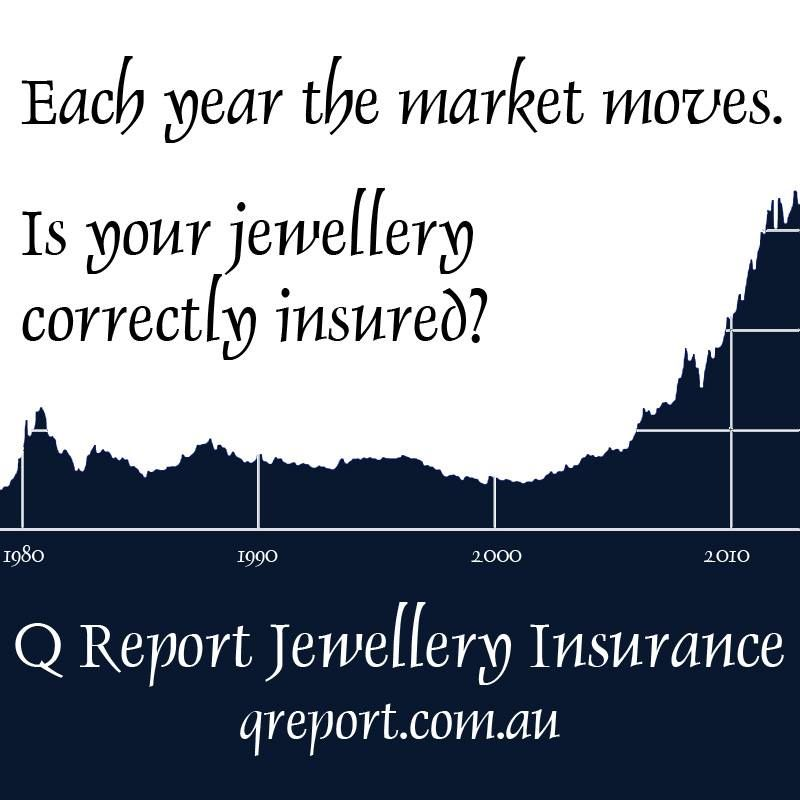 Is Your Jewellery Correctly Insureed Qreport Jewelry Buying