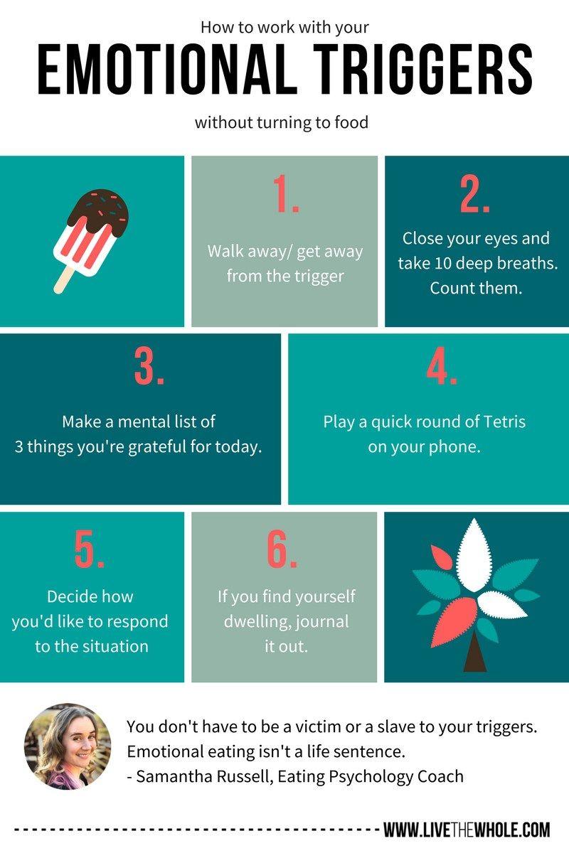 emotional eating triggers