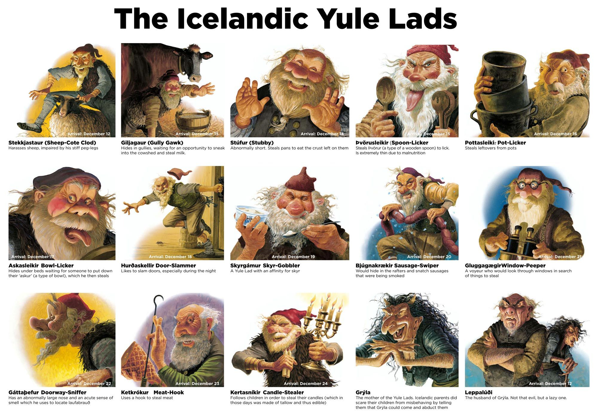 The Yule Lads First One Is Paying Us A Visit Tonight