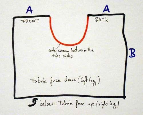 How to Sew Summer-wrap-around-pants | Nähen