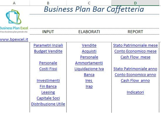 Business Plan Bar esempio B2corporate Excel Tips \ templates - bar business plan