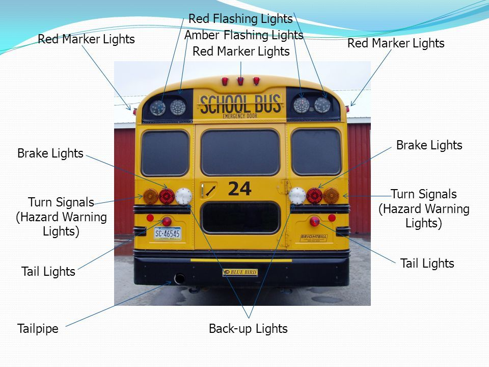 Nscuritibanorte Scania Wiring Diagram Bus Engine School Bus Bus