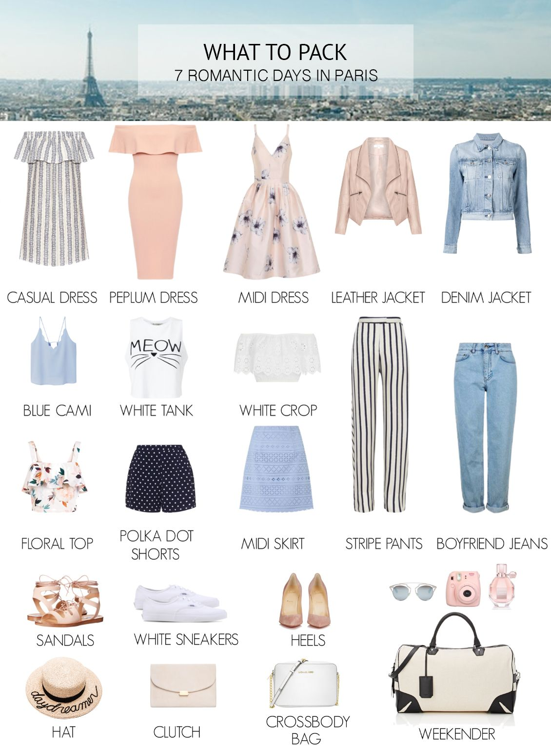 A travel capsule for a romantic week in Paris + outfits.
