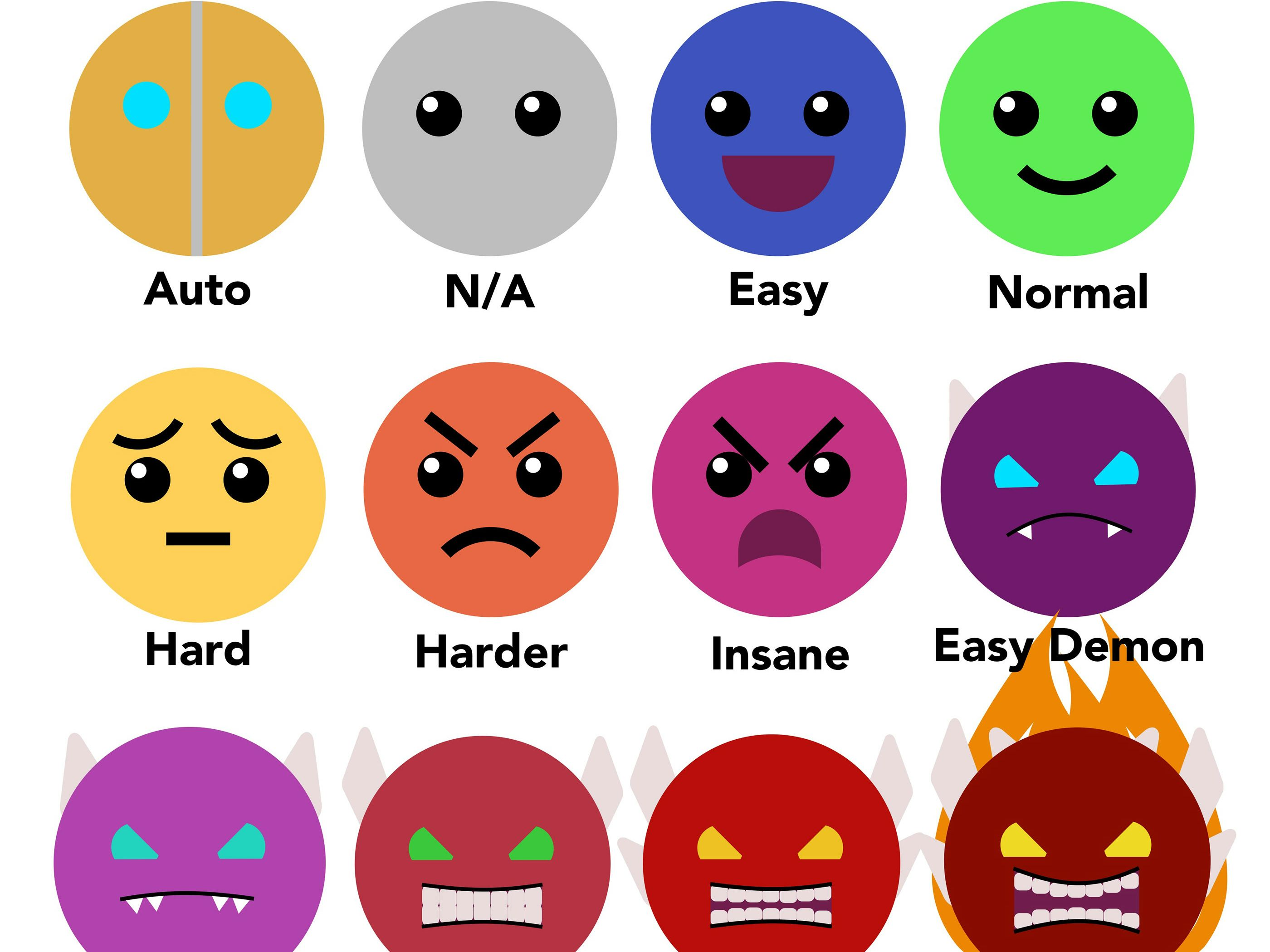 Geometry Dash Difficulty Faces Re Design Dry Soup On Dribbble