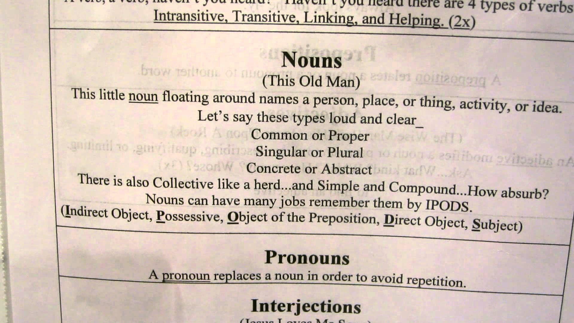 Essential Grammar Noun Song Classical Conversations Playlist Classical Conversations Essentials Noun Song Classical Conversations