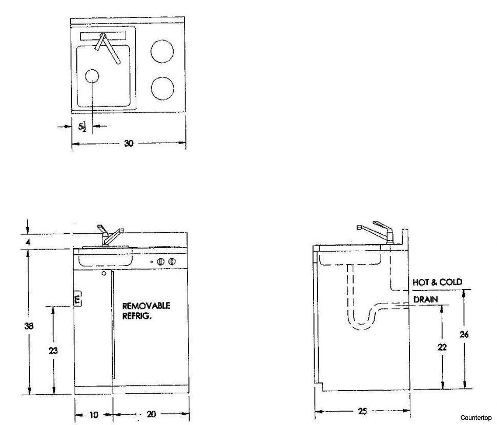 2018 How To Measure Countertops For Granite Kitchen Decor Theme