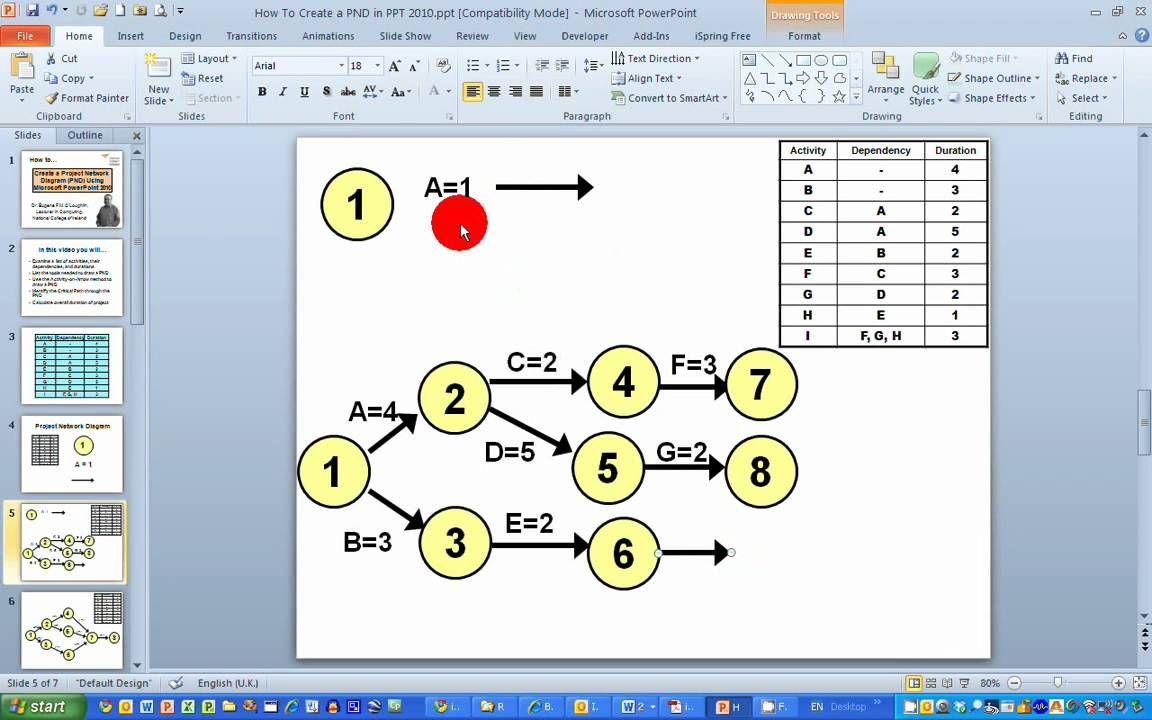 34 Beautiful Aon Network Diagram For You Diagram Design Gantt Chart