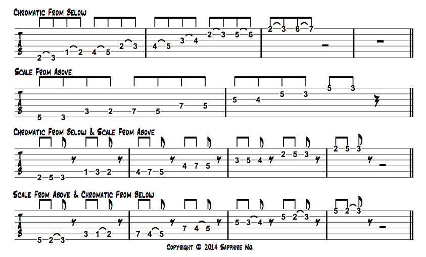 Sapphire Ng Guitar Improvisation Lesson Over Blues Progression