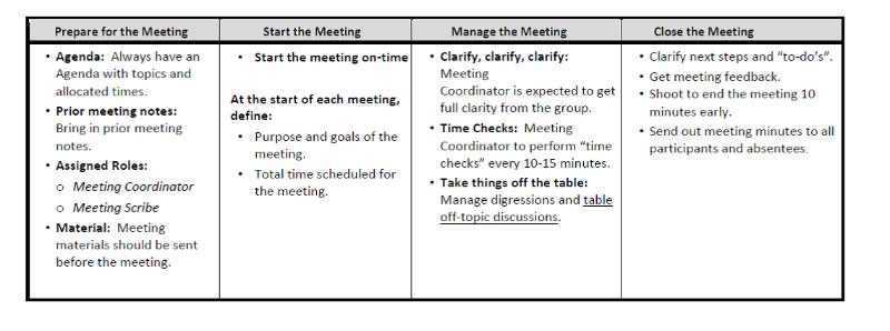 6cf0e80428ec42c187ea7cdd9779dbaf - How To Get Out Of A Meeting At Work