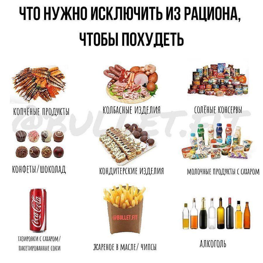 Какие Продукты Надо Исключить При Диете. Топ-20 запрещенных продуктов, для тех, кто хочет похудеть