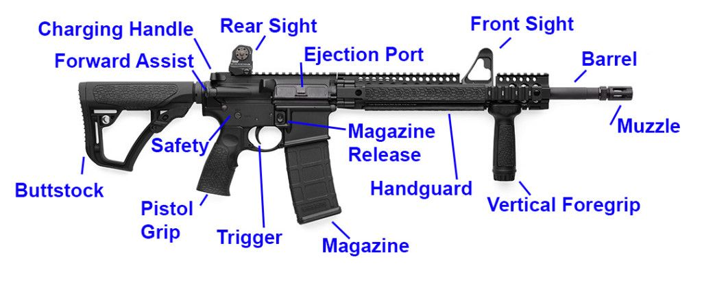 best ar 15 complete buyer s guide 2018 pinterest ar15 diagram rh pinterest com ar 15 diagram poster ar 15 diagram poster