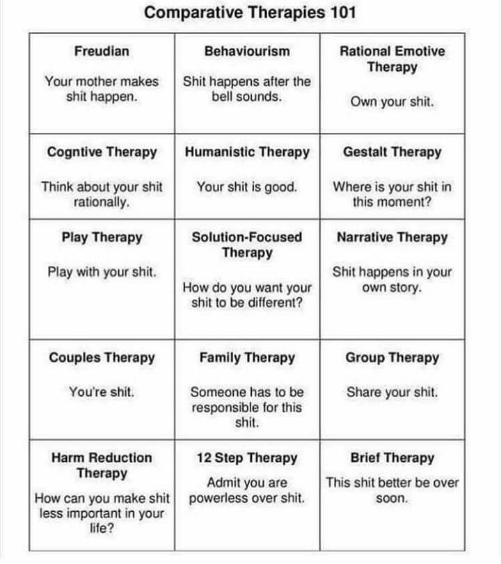Comparative therapies 101 gestalt therapy therapy