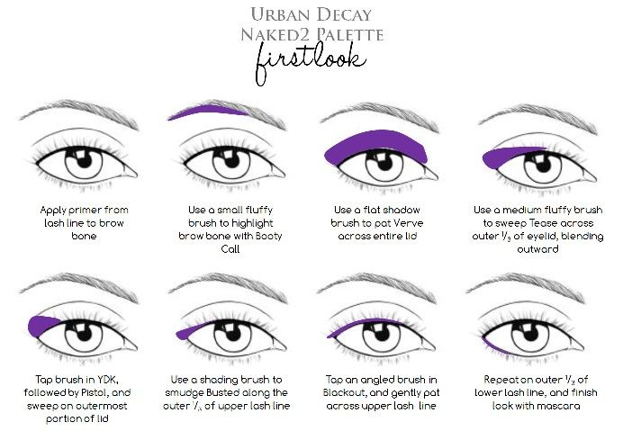 This makes a real good look with Urban Decay Naked 2 Palette