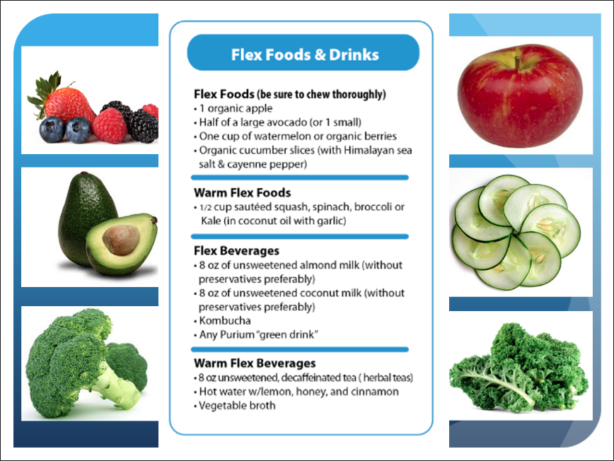 Here S The Official Quot List Quot Of Flex Foods Allowed On The Cleanse The Better You Stick To This