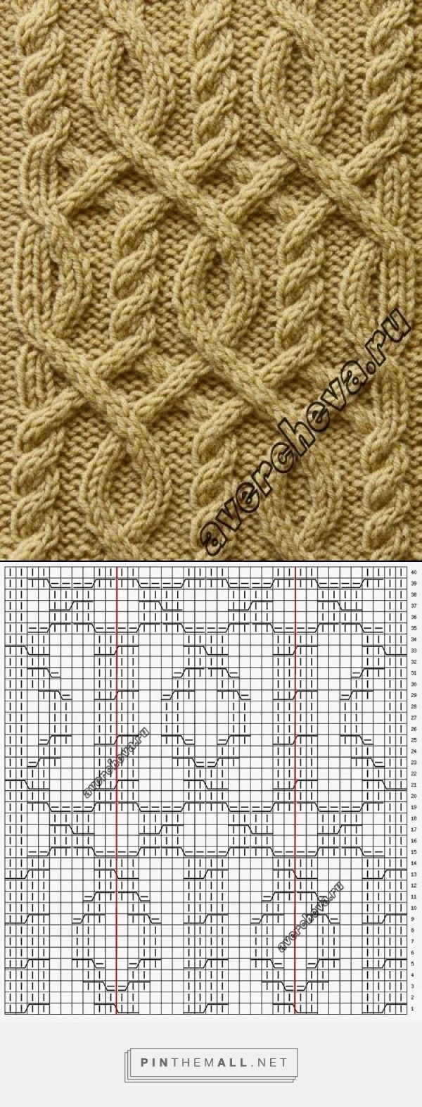 created via https://pinthemall.net | Knitted cables | Pinterest ...