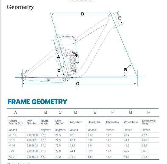 Frame Geometry Part 2 Trail Handling