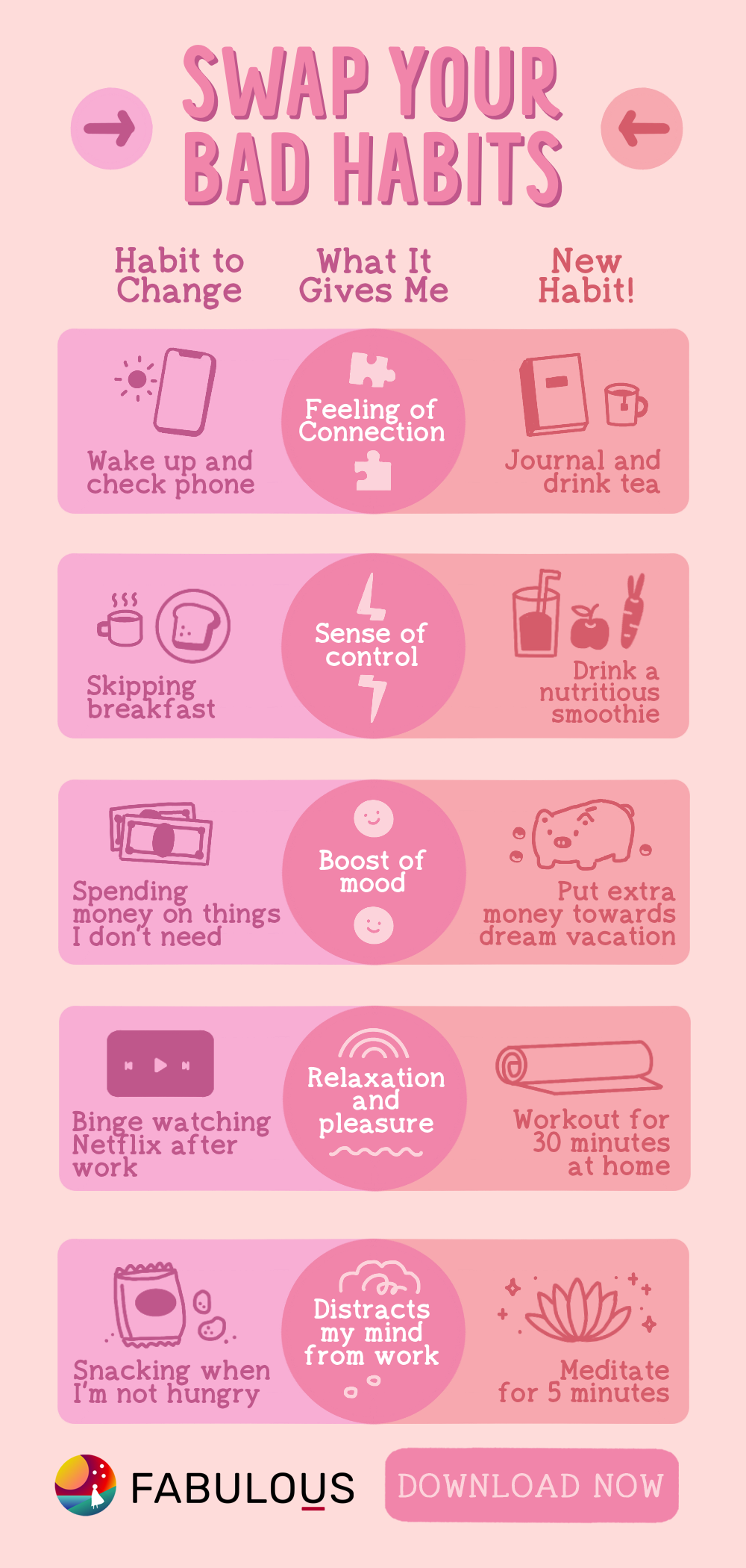 Swap Your Bad Habits