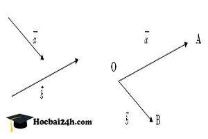 quan hệ vuông góc