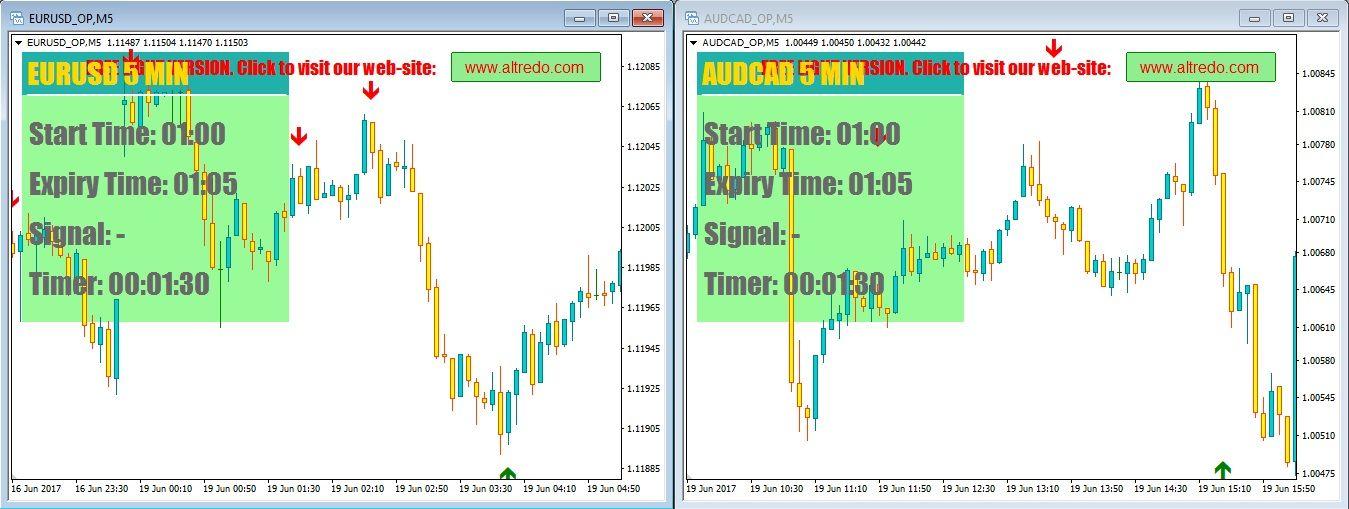 Free binary option signal software