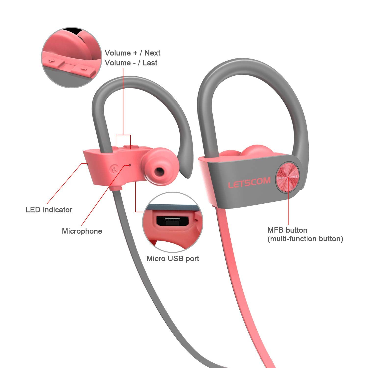 Amazon Com Letscom Bluetooth Headphones Wireless Earbuds Mic Ipx7 Waterproof Nano Coating Sports Earphone Bluetooth Headphones Waterproof Earbuds Headphones