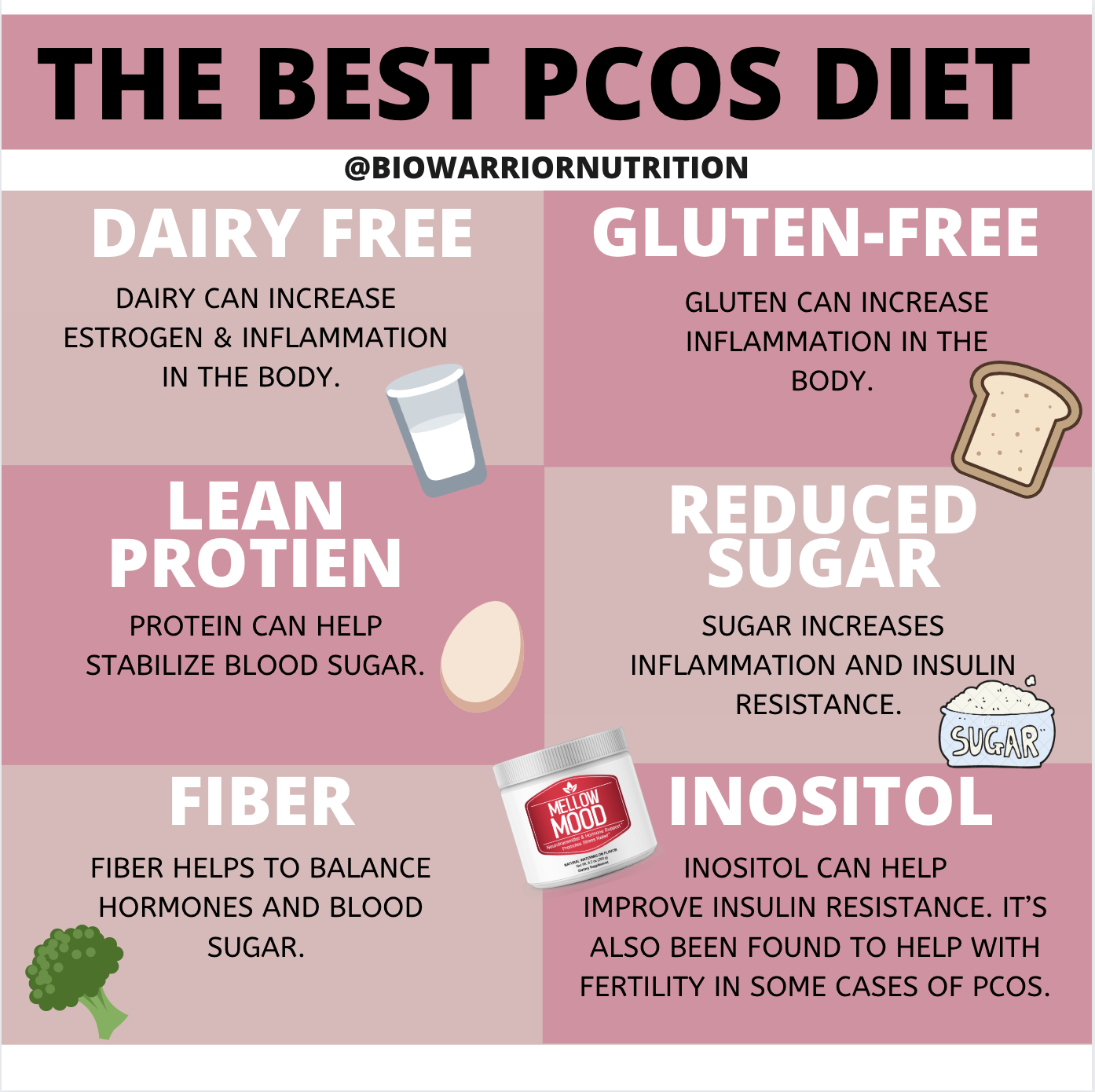 Pcos Diet Pcos Pcos Diet Pcos Awareness
