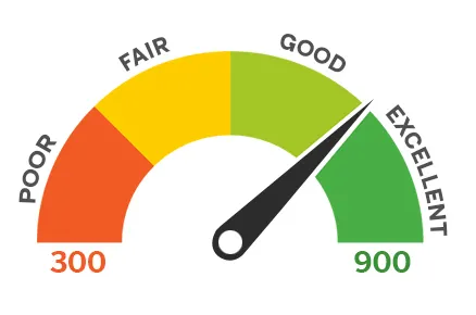 Why Is Your Credit Score Important Credit Score Improve Your Credit Score Good Credit