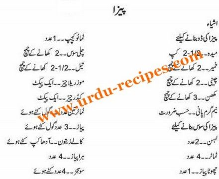 Pizza Without Oven Urdu Recipe