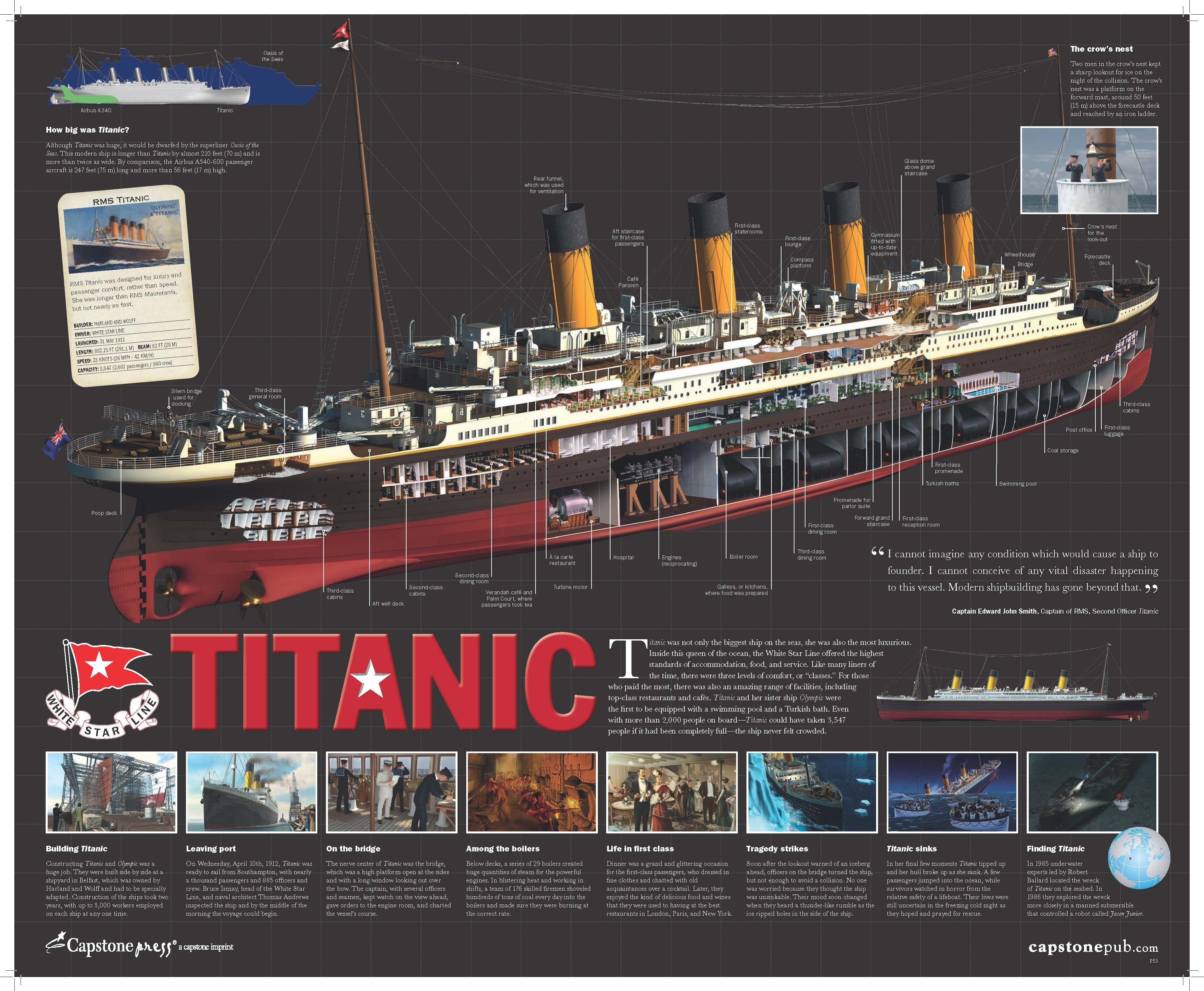 essay titanic ship