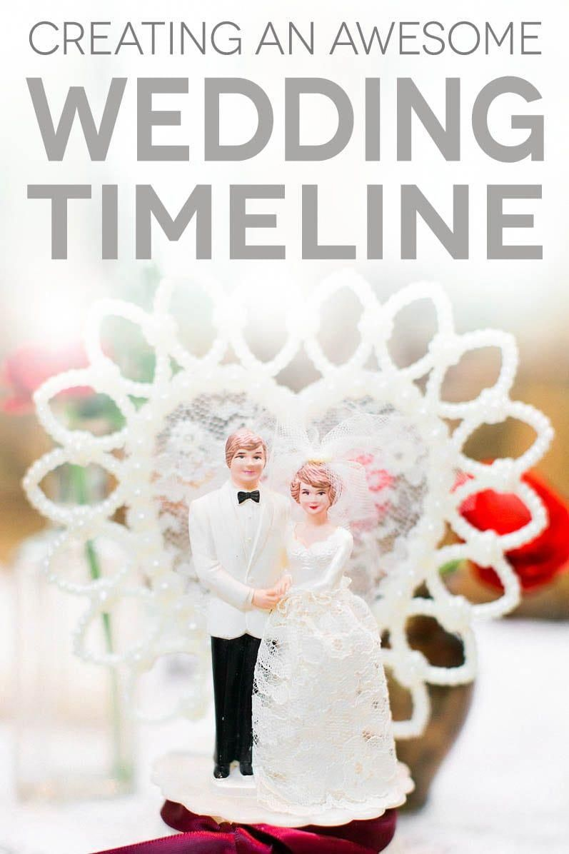 a complete wedding day timeline six ways a practical wedding wedding planning weddingdaytips