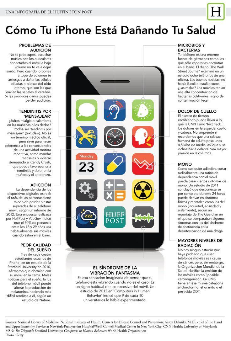Cómo puede tu smartphone dañar tu salud   Salud   Pinterest ...