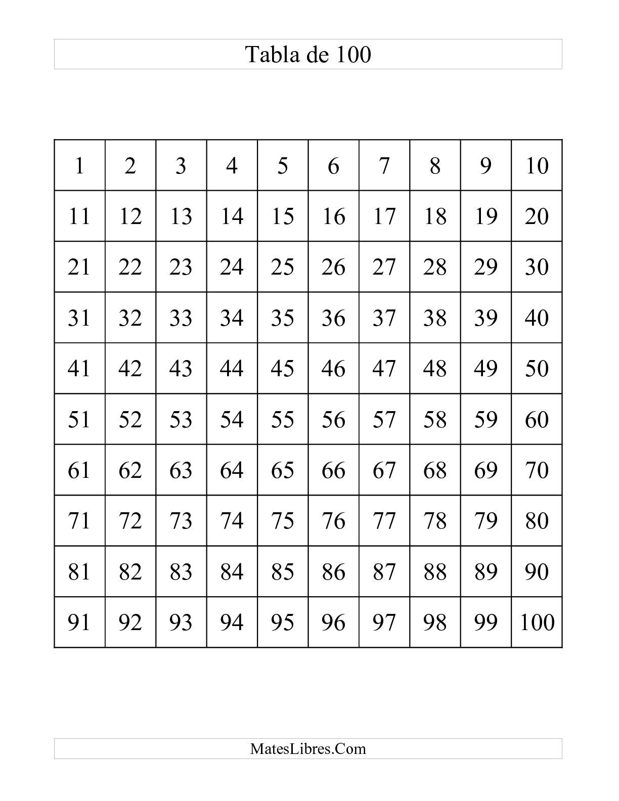 Rectas Numricas Educacin T Math Worksheets And