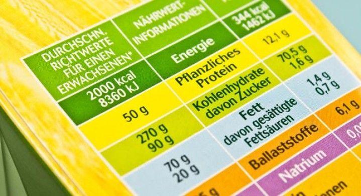 Wieviel Kohlenhydrate pro Tag braucht mein Körper..