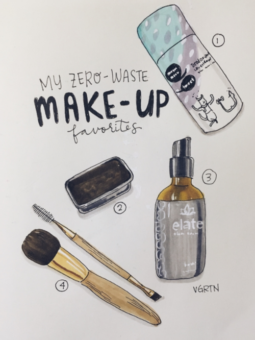 Zero waste makeup brands from the Zero Waste Artist Zero