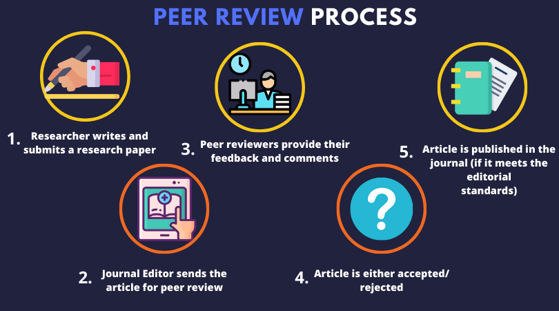 Best proofreading service review