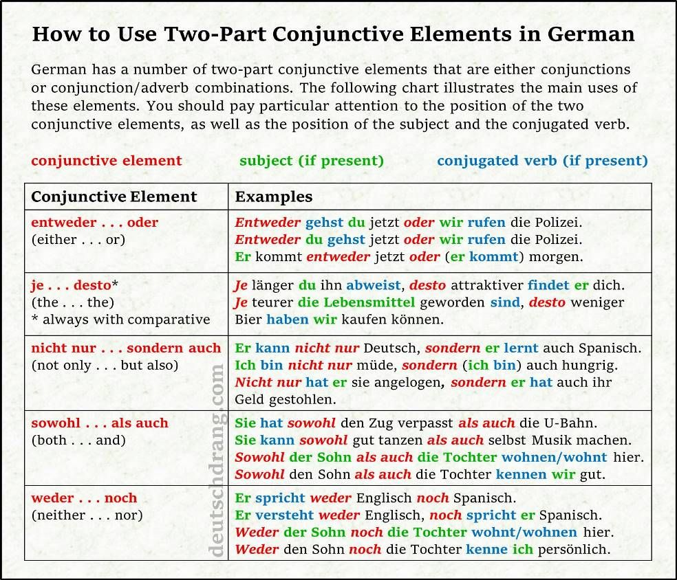 two-part 2 zweiteilige Konjunktion | grammatisch | Pinterest ...