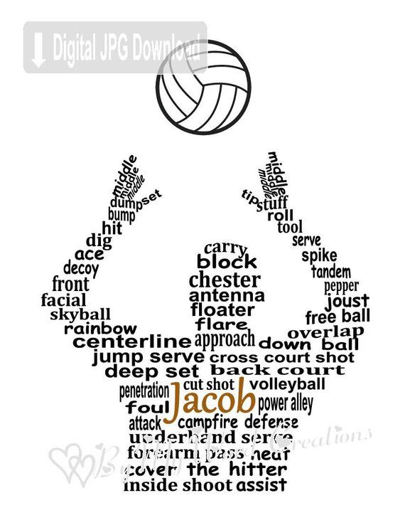 Personalized Boy Volleyball Player Digital Word Art Volleyball Wall