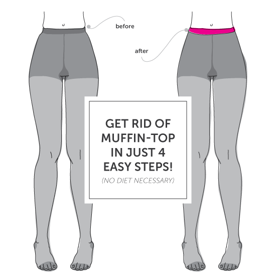 how to get rid of muffin tops at the gym