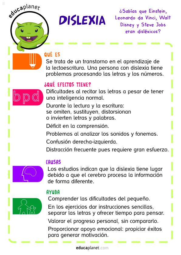 DISLEXIA - TRASTORNOS LECTOESCRITURA EN NIÑOS | Dislexia, Resumen y ...