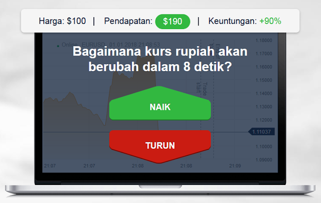 Saham binary option