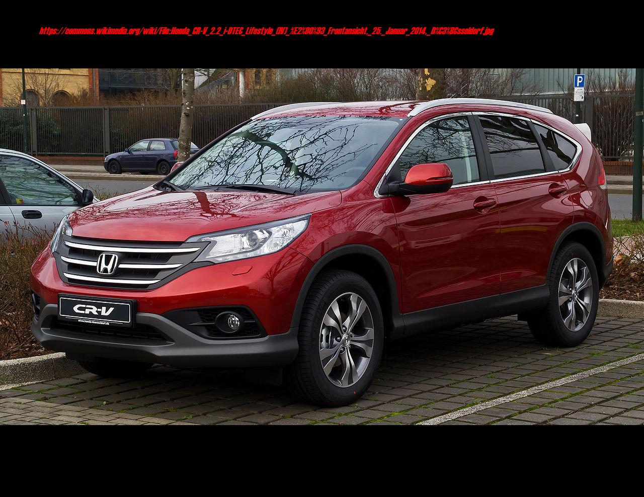 Honda Crv 2020 Model Comparison