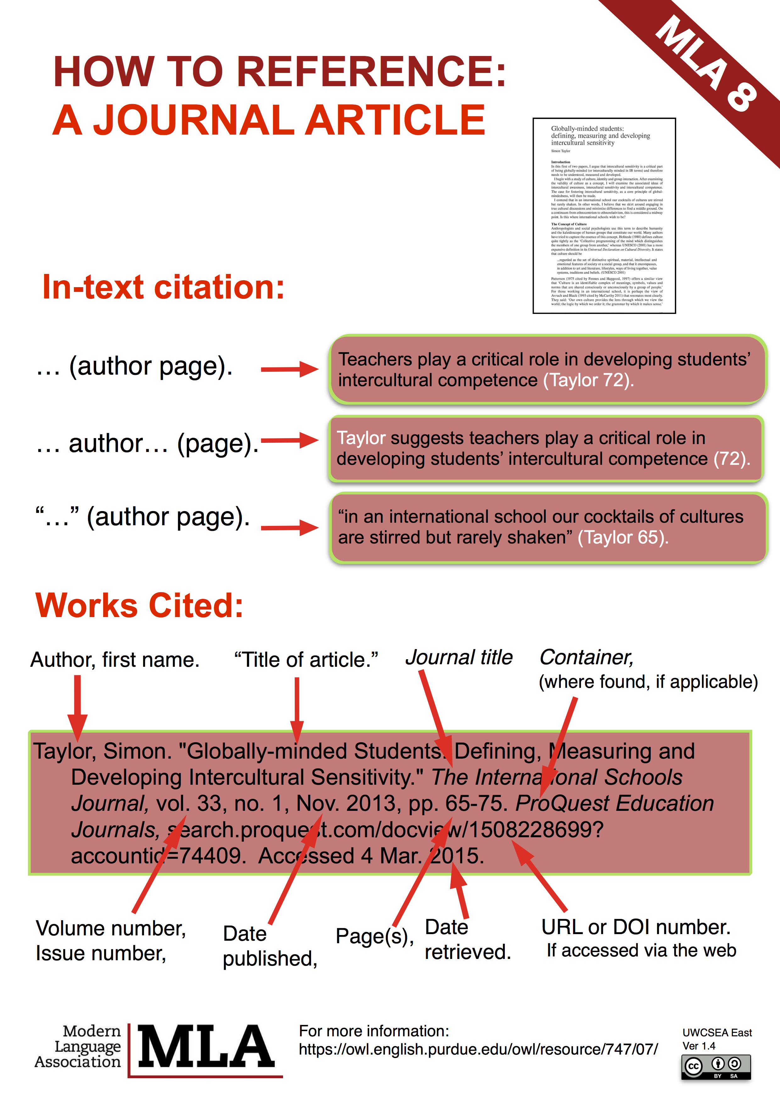 A Guide To Citation Following The Mla8 Format Includes In