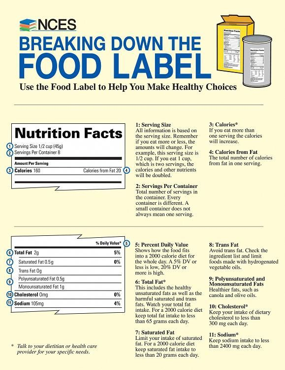 Breaking Down The Food Label Nutrition Labels Food Labels Nutrition Information