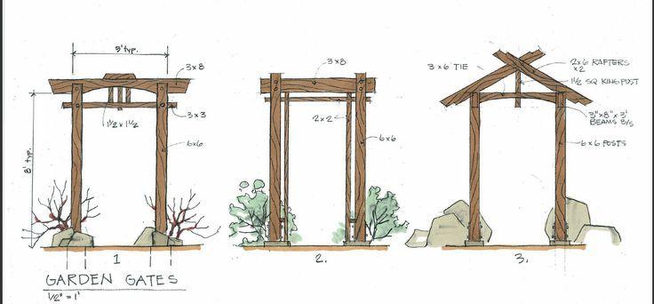 Gate design by Karl Daizen Joinery