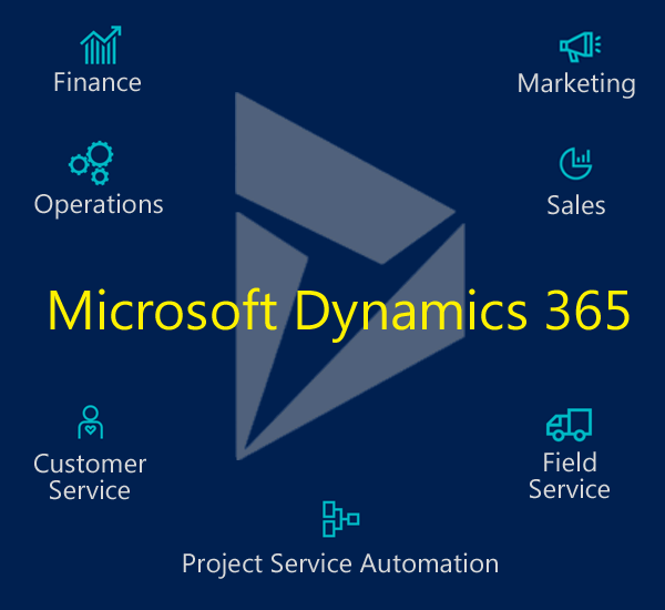 Transitioning To Microsoft Dynamics 365 12 Things You Need To