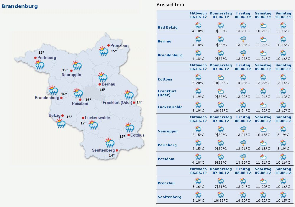 Keine schönen Wetteraussichten in den nächsten Tagen für Brandenburg » http://www.maerkischeallgemeine.de/cms/ziel/12579372/DE