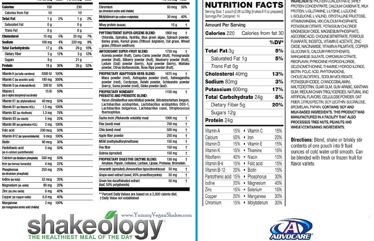 Nutrition When Breastfeeding. Interesting....Shakeology-vs-Advocare -Ingredient-Label.jpg