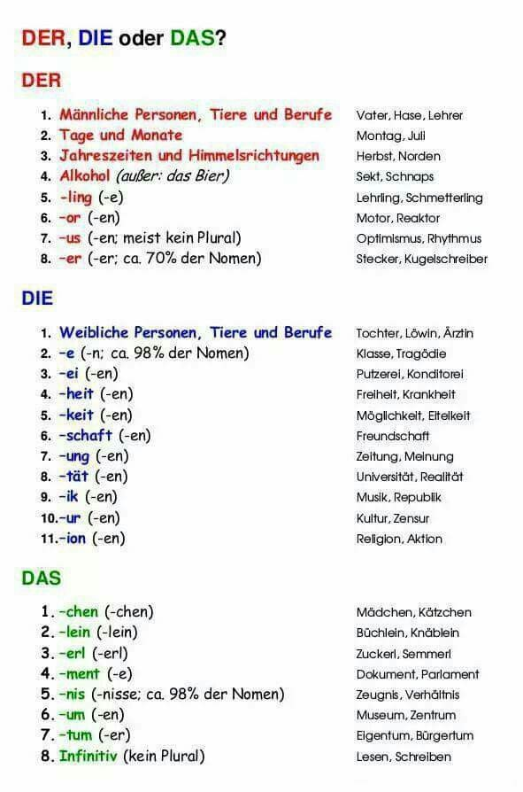 Die der das... When to use what?! | Deutsch | Pinterest | German ...