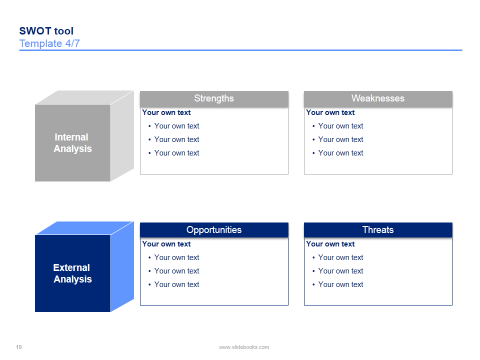 Swot Powerpoint Templates  Swot Analysis Template And Business