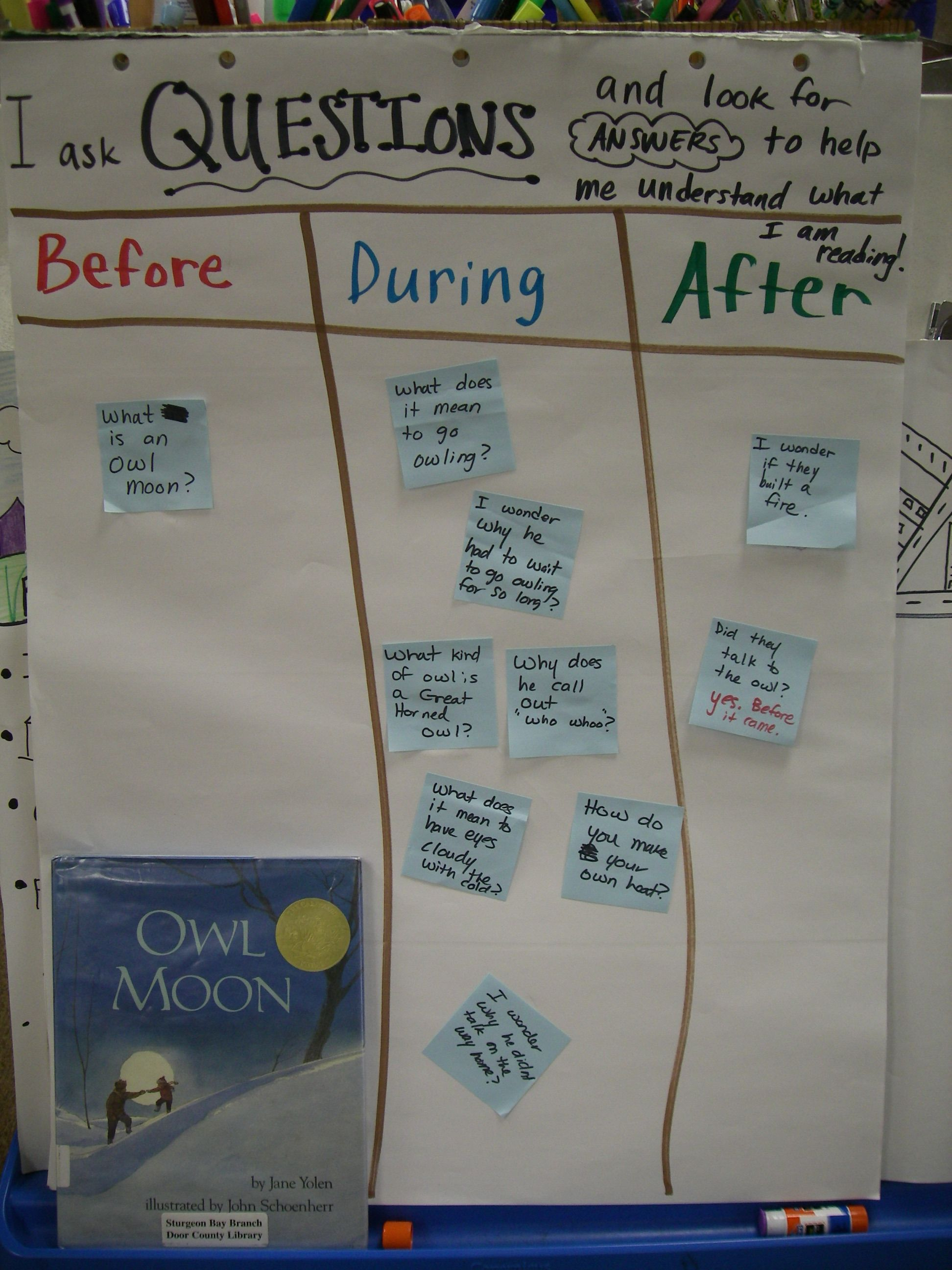 Questioning Have Students Write Their Questions On Sticky
